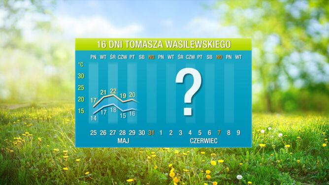 Pogoda na 16 dni: gorąco na początku czerwca