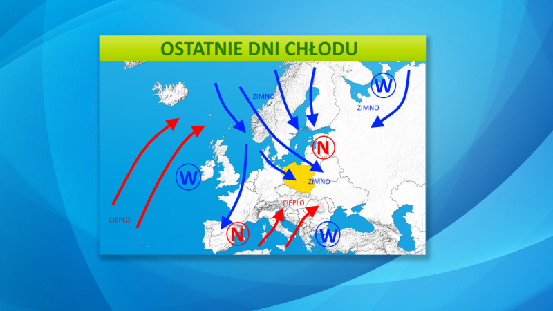 Cyrkulacja powietrza nad Europą