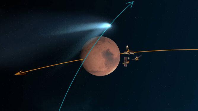 Kometa zbliżyła się do Marsa <br />i wywołała kompletny chaos